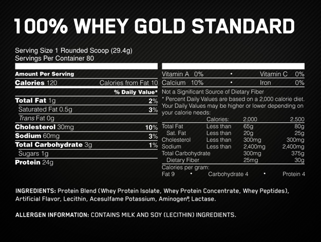 Whey-gold-standard-facts