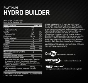 hydrobuilder-facts-300x281