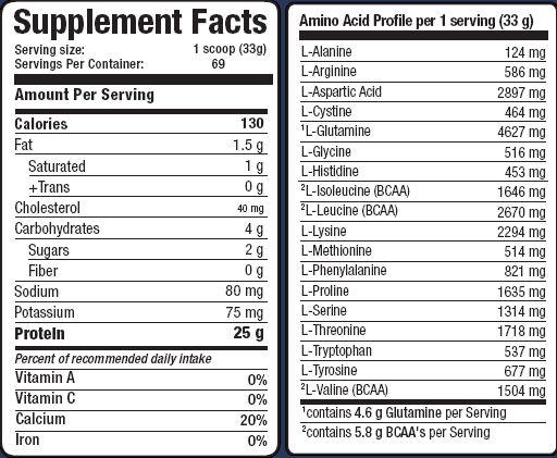 suplemen fact allmax whey protein