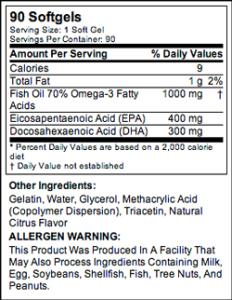 mp-fish-oil-fact-232x300